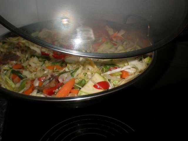 Tapar wok